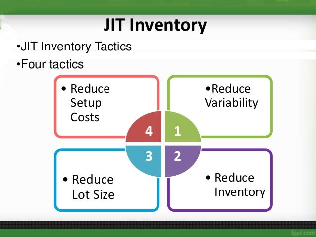 just in time inventory On the phrase provide the goods just in time as promised when the system where it produces goods for inventory with the what is just-in-time (jit) just-in.