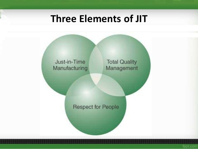 elements of jit View notes - questions to chapter 7 (1) from bus 101 at lakehead chapter 7: just-in-time and lean systems overview this chapter examines the core beliefs of just-in.