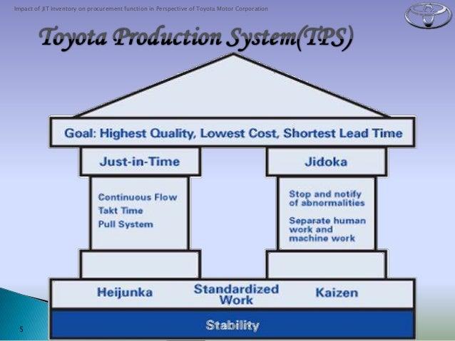 University Of Toyota Autos Post