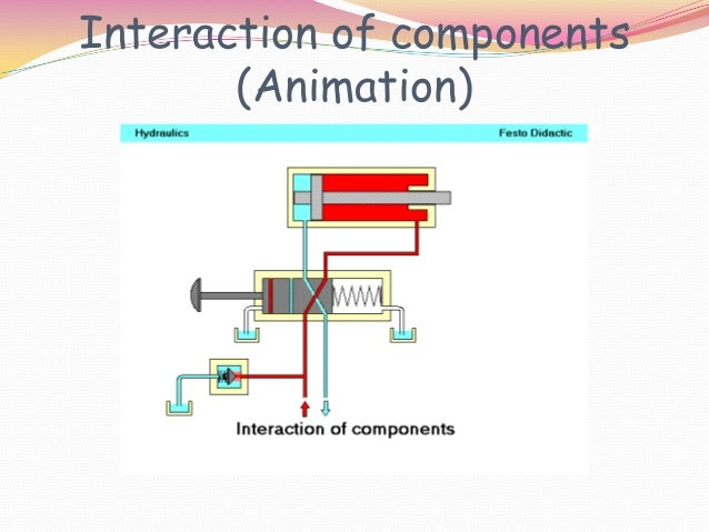Basic Hydraulic System Diagram : Hydraulic valve animation bing images