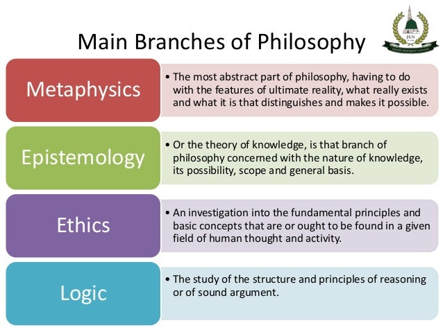 branches of philosophy 3 essay Academiaedu is a platform for academics to share research papers skip to main content log in 5 branches of philosophy other branches philosophy of.