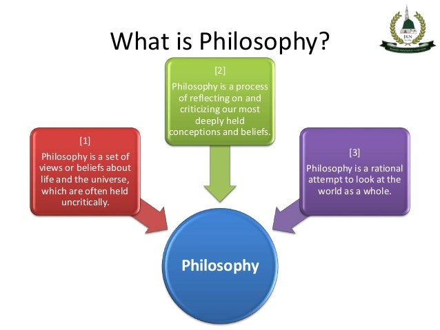 philosophy and its branches The structure and conception of philosophy  , renaissance philosophy, modern philosophy, and contemporary philosophy branches the main branches.