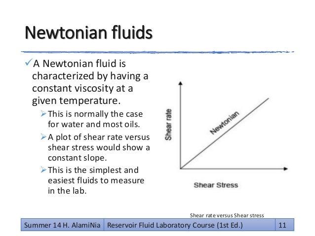 Is honey a Newtonian or Non-newtonian fluid?