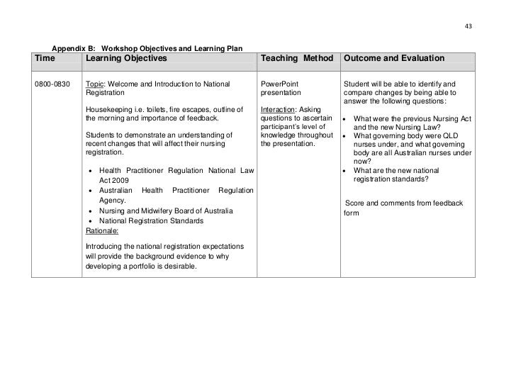 thesis learning objectives Instructional module proposal and project plan for design and development of an instructional module to teach the water cycle process to  learning objectives.