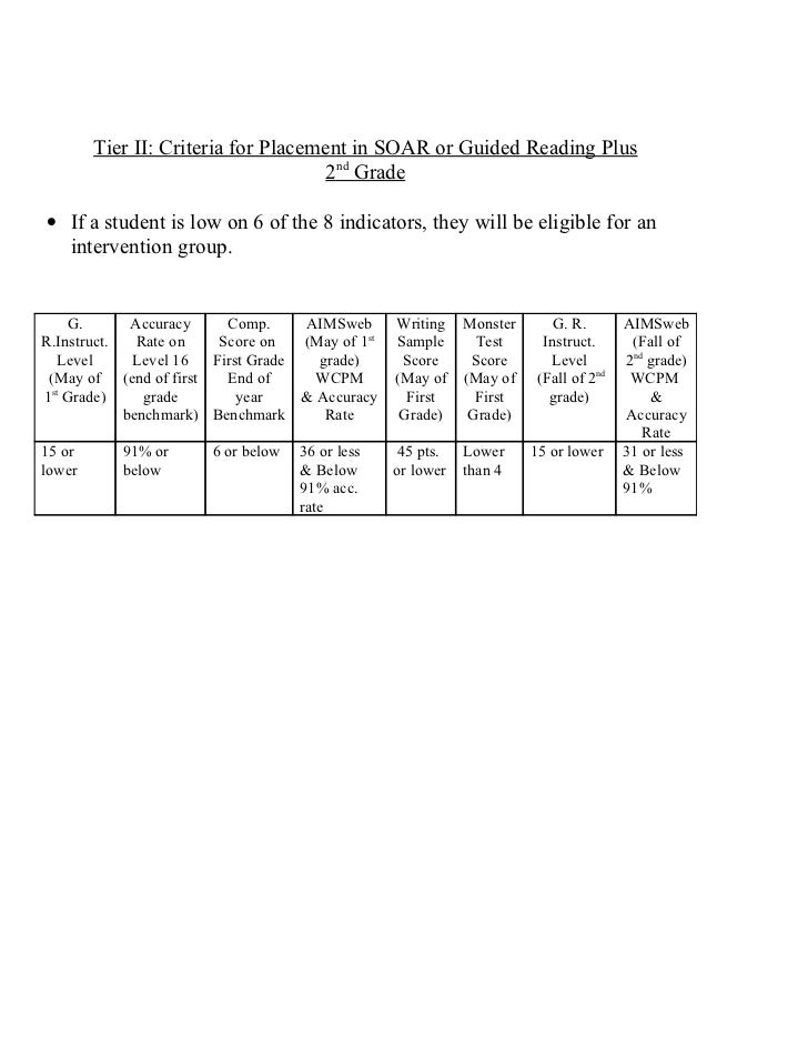 Tier II: Criteria for Placement in SOAR or Guided Reading Plus                                     2nd Grade• If a student...