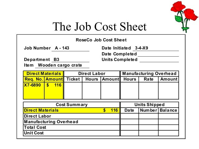 job order costing transaction summary All the company's transactions with customers, employees, and suppliers are  conducted in cash there is no credit the company uses a job-order costing  system.