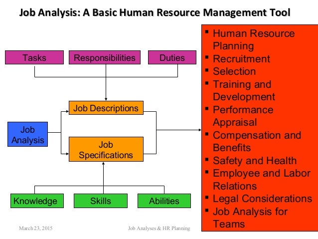 human resources strategic plan essay Academiaedu is a platform for academics to share research papers skip to main content log in sign up strategic human resources academic get things done effectively by considering any major people issues that affect or are affected by an organisation's strategic plan as.