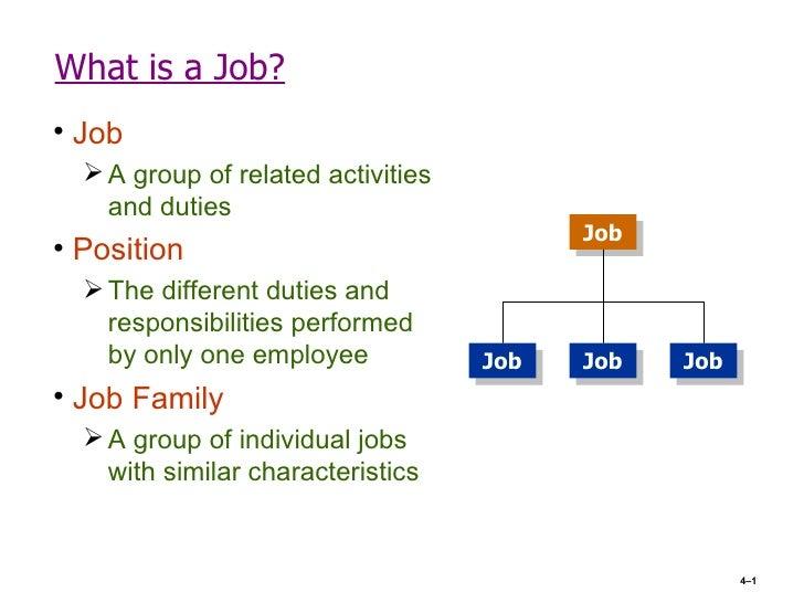 Job analysis and design