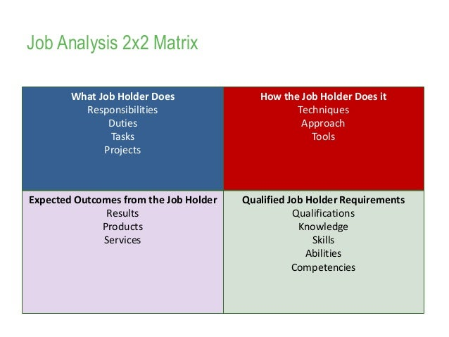 An analysis of the matrix of employment and the movie matrix