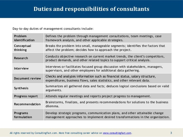 compare roles and responsibilities in strategy implementation Responsible for managing and implementing marketing activities through research, strategic planning and implementation so, what are the key responsibilities of a product manager and how can you use the role most effectively to usher successful products into the world.