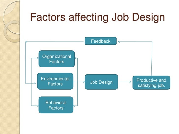 factors to job satisfaction (two factor theory) herzberg found that the factors causing job satisfaction (and presumably motivation) were different from those causing job dissatisfaction.