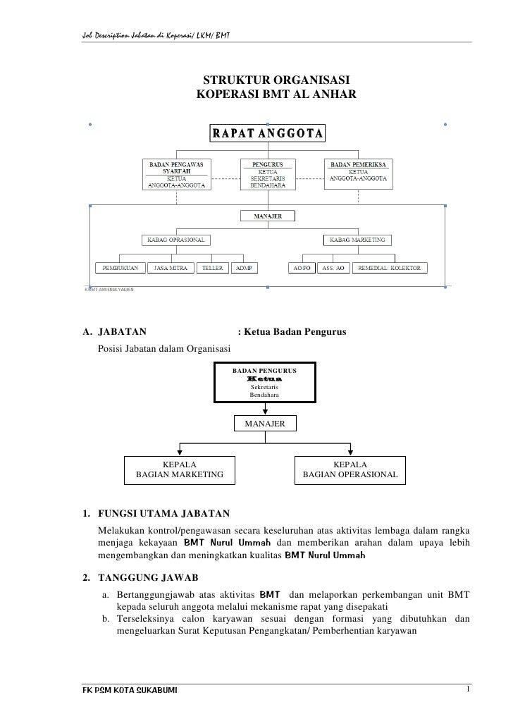 Job Description Jabatan di Koperasi/ LKM/ BMT                                        STRUKTUR ORGANISASI                  ...