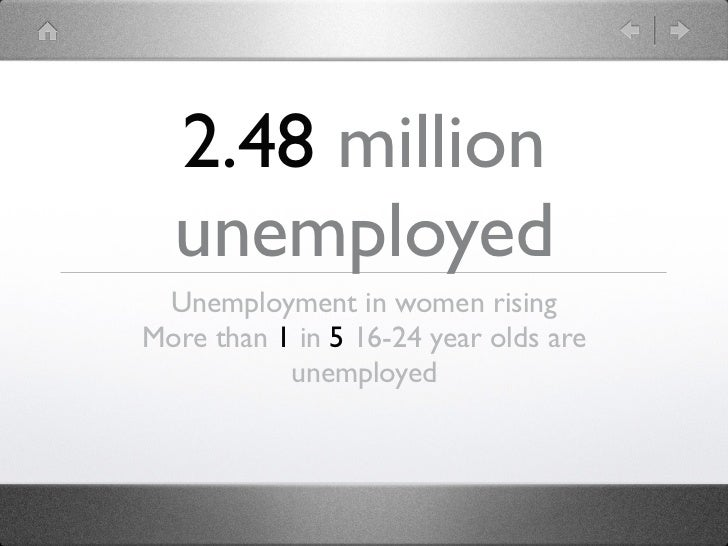 2.48 million  unemployed Unemployment in women risingMore than 1 in 5 16-24 year olds are           unemployed