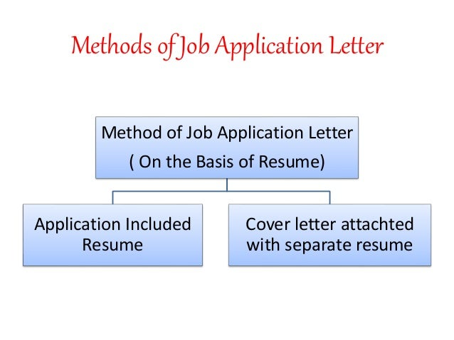 Method of writing application