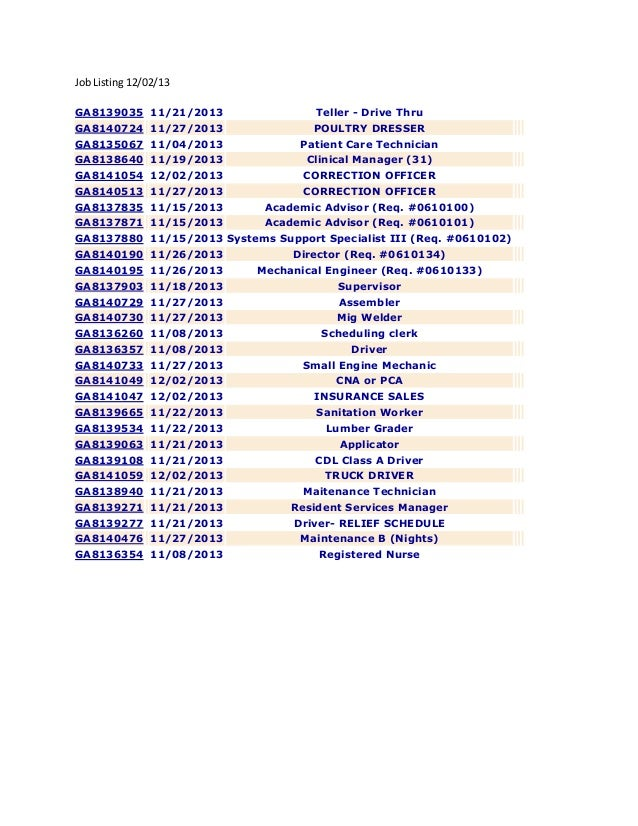 Job Listing 12/02/13 GA8139035 11/21/2013  Teller - Drive Thru  GA8140724 11/27/2013  POULTRY DRESSER  GA8135067 11/04/201...