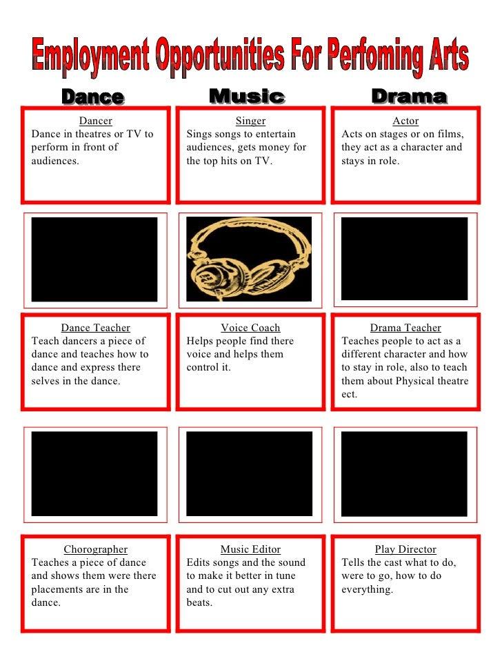 Dancer                                      Singer                                    Actor Dance in theatres or TV to    ...