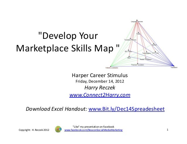 """Develop YourMarketplace Skills Map ""                                 Harper Career Stimulus                              ..."