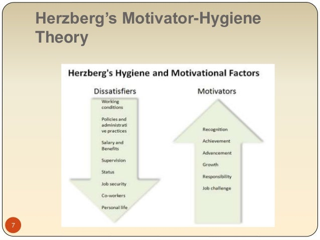organizational behavior motivation theories Motivation is one of the forces that lead to performance motivation the desire to achieve a goal or a certain performance level, leading to goal-directed behavior is defined as the desire to achieve a goal or a certain performance level, leading to goal-directed behavior when we refer to someone as being motivated, we mean that the person is trying hard to accomplish a certain task.