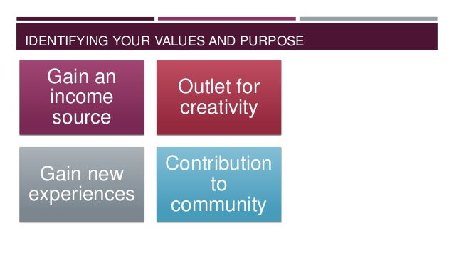 IDENTIFYING YOUR VALUES AND PURPOSE  Gain an income source  Outlet for creativity  Gain new experiences  Contribution to c...