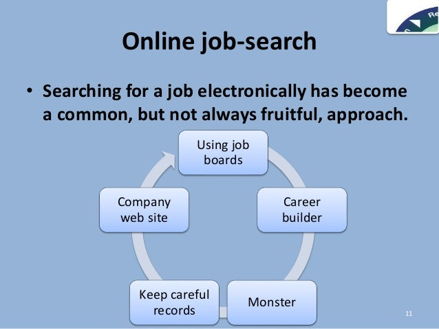 career searching