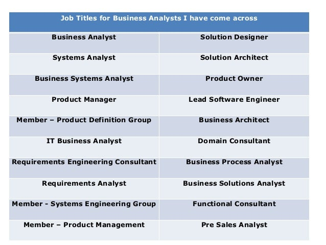 Job Titles For Business Analysts