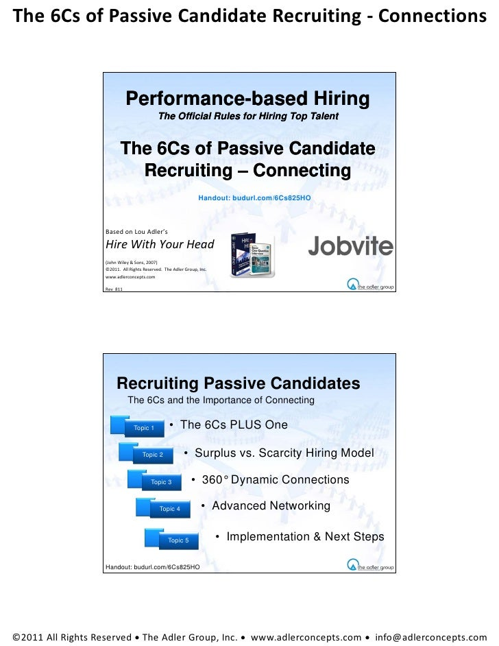 The 6Cs of Passive Candidate Recruiting ‐ Connections                               Performance-based Hiring              ...