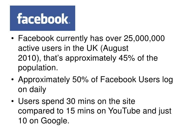 Facebook currently has over 25,000,000 active users in the UK (August 2010), that's approximately 45% of the population.<b...