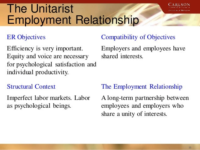 unitarist and pluralist Adoption of unitarist approach in employment relations  name  practices and work patterns within a collectivist or pluralist approach in industrial relations .
