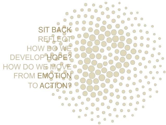 SIT BACK  HOPE?EMOTIONACTION?