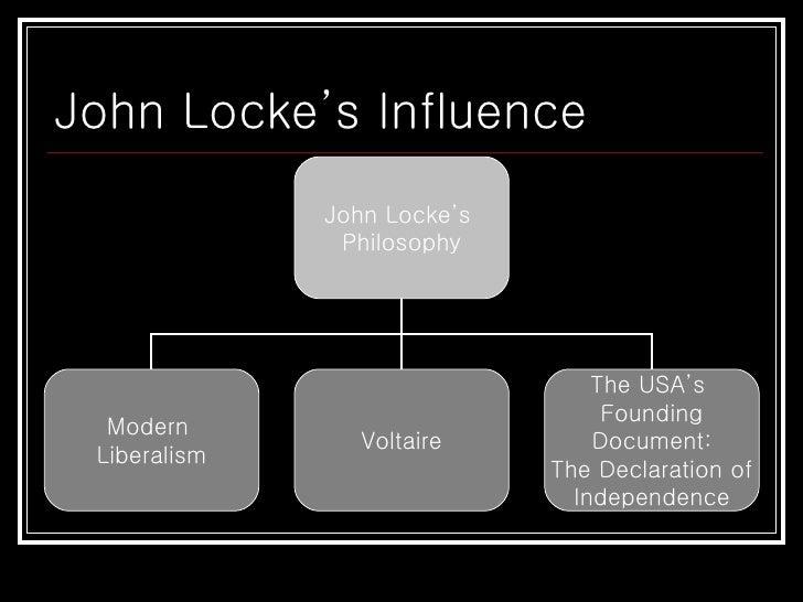 john-locke-15-728.jpg?cb=1245156930