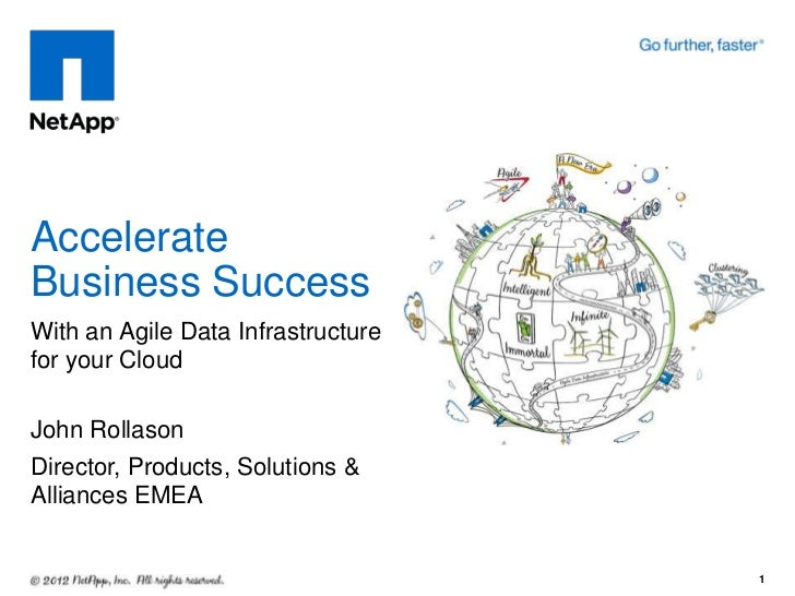 AccelerateBusiness SuccessWith an Agile Data Infrastructurefor your CloudJohn RollasonDirector, Products, Solutions &Allia...