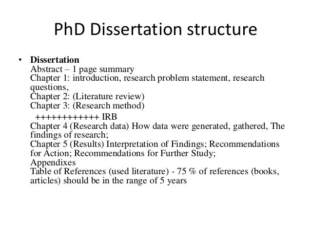 Phd dissertation outline