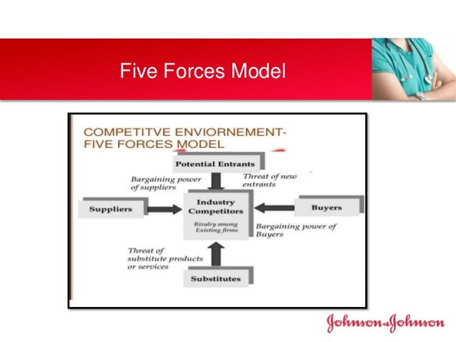 johnson and johnson diversification strategy Oversee (johnson et al, 2011), resulting in more complexity that the parent  company has to oversee one group that attempted to follow a diversification  strategy.