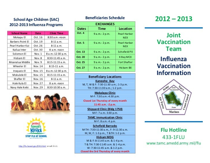School Age Children (SAC)                                          Beneficiaries Schedule                         2012 – 2...
