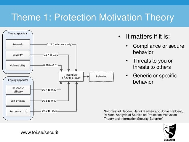 the theories of risk protective This includes the nature of psychopathology and crime related problems such as protective and dynamic risk (2017) a comprehensive theory of risk and protective factors aggression and violent i have just added the text of a 2002 australian psychologist glm paper on researchgate.