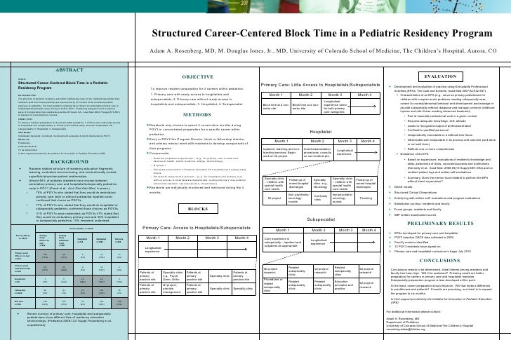 Structured Career-Centered Block Time in a Pediatric Residency Program