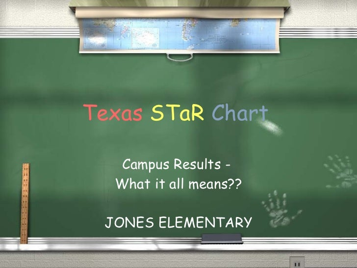 Texas  STaR  Chart   Campus Results -  What it all means?? JONES ELEMENTARY