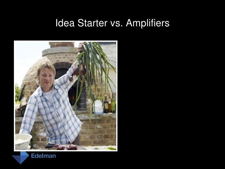 Idea Starter vs. Amplifiers