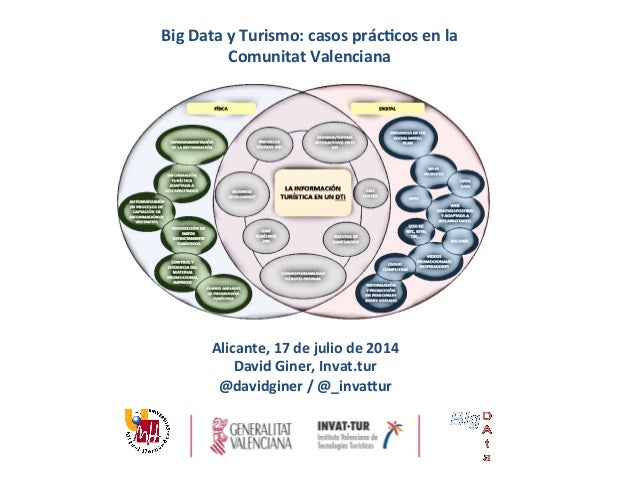 Big data y Turismo: casos prácticos en la Comunitat Valenciana