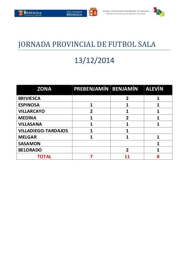JORNADA PROVINCIAL DE FUTBOL SALA  13/12/2014  ZONA PREBENJAMÍN BENJAMÍN ALEVÍN  BRIVIESCA  2  1  ESPINOSA  1  1  1  VILLA...