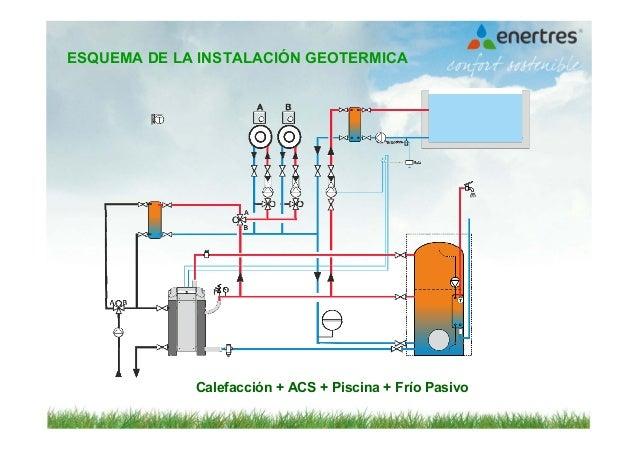 Sistema h brido con renovables geotermia fotovoltaica - Bomba de frio para suelo radiante ...