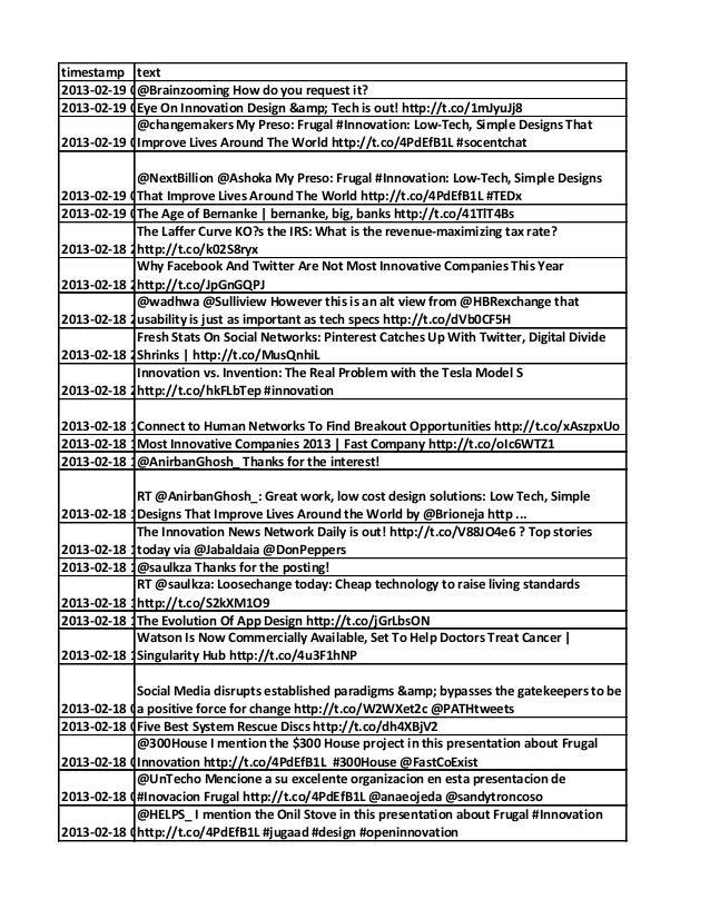 Jose A. Briones Tweets Archive 3-29-2009 to 2-19-2013