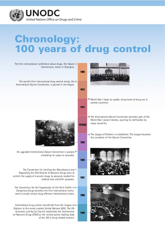 Chronology: 100 years of drug control The first international conference about drugs, the Opium                           ...