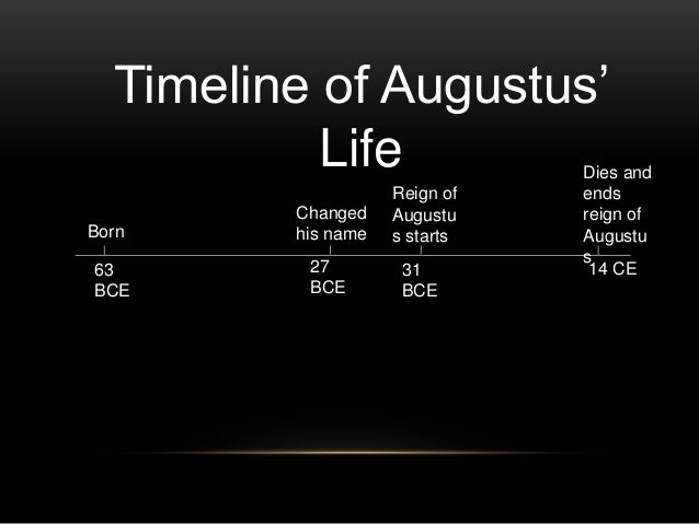a brief history of the political life of augustus caesar Having put the turbulent political life of rome in order, diocletian developed the model of tetrarchy comprising of great emperors in east and the west (augustus) and secondary emperors as their aides (caesar), this political administration model simplified the governance.