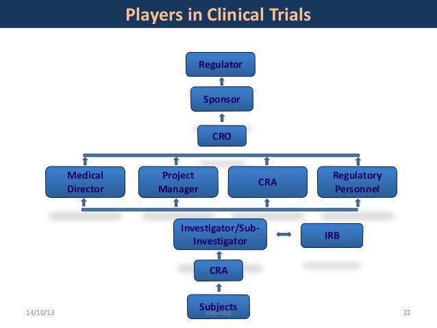 Key Concepts of Clinical Research & Clinical Trial