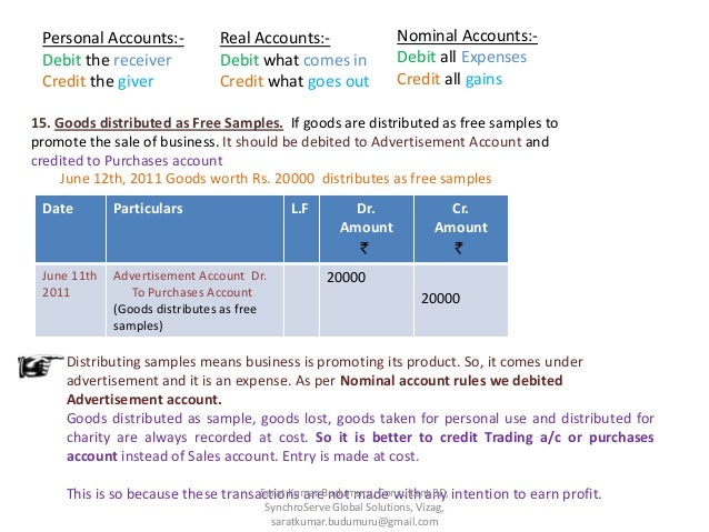 The easiest way to learn all Accounting Standards