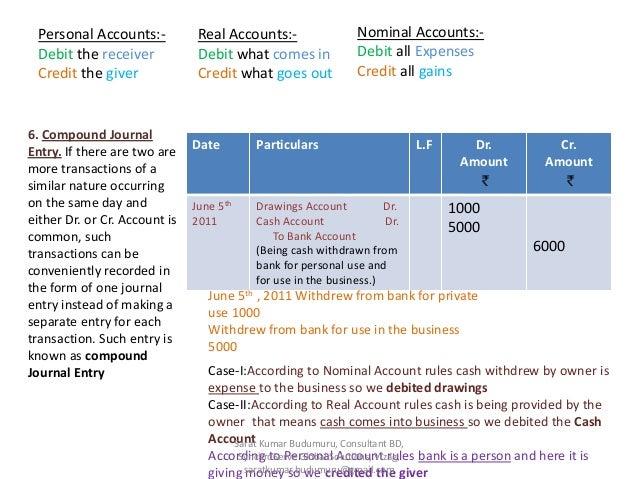 Broker fee journal entry