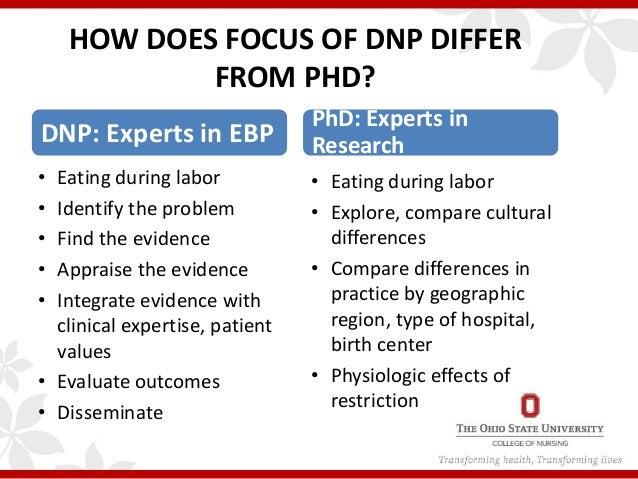 Dnp or phd