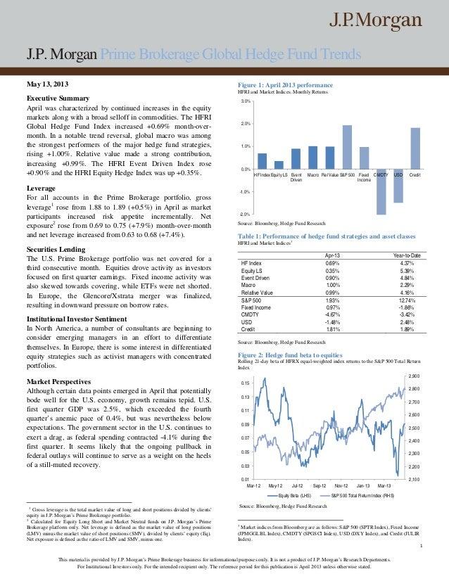 hedge fund pitch book pdf