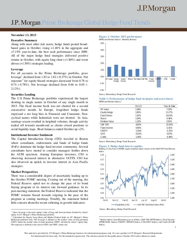 J.P. Morgan Prime Brokerage Global Hedge Fund Trends November 13, 2013 Executive Summary Along with most other risk assets...